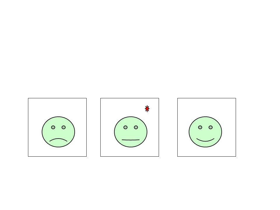 Kognisjon->Emosjon n TapTristhet n HindringSinne n Fare/trusselFrykt n MåloppnåelseGlede