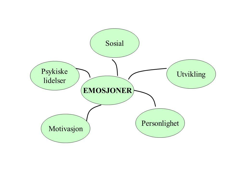 EMOSJONER Personlighet Utvikling Sosial Psykiske lidelser Motivasjon