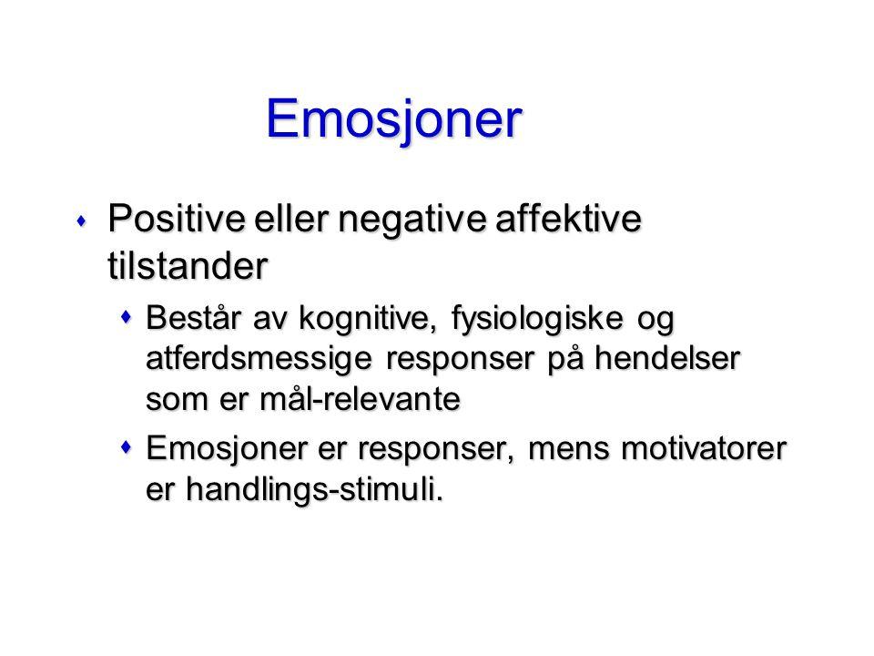Emosjoner s Positive eller negative affektive tilstander sBestår av kognitive, fysiologiske og atferdsmessige responser på hendelser som er mål-releva
