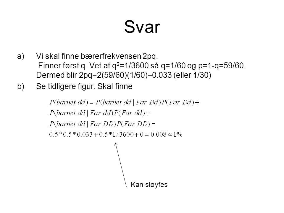 Svar a)Vi skal finne bærerfrekvensen 2pq. Finner først q.
