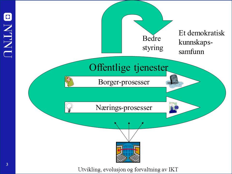 3 Offentlige tjenester Bedre styring Utvikling, evolusjon og forvaltning av IKT Et demokratisk kunnskaps- samfunn Borger-prosesserNærings-prosesser
