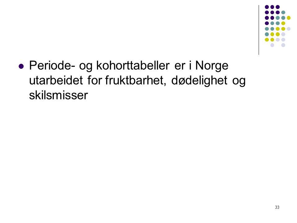 33 Periode- og kohorttabeller er i Norge utarbeidet for fruktbarhet, dødelighet og skilsmisser