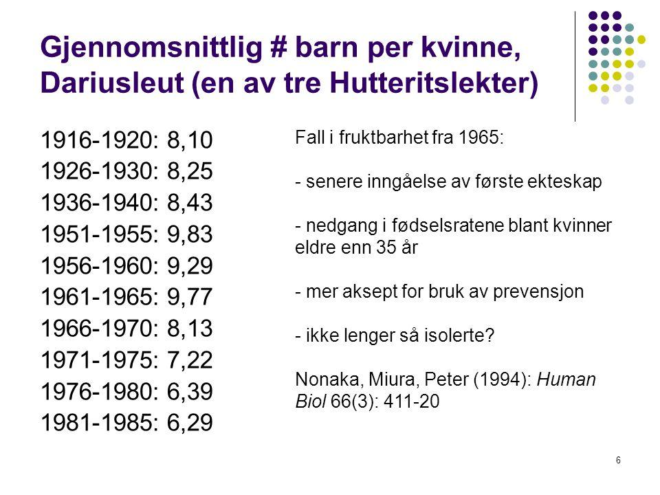 6 Gjennomsnittlig # barn per kvinne, Dariusleut (en av tre Hutteritslekter) 1916-1920: 8,10 1926-1930: 8,25 1936-1940: 8,43 1951-1955: 9,83 1956-1960: