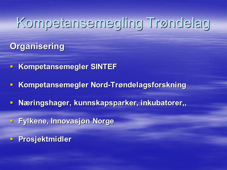 Kompetansemegling Trøndelag Organisering  Kompetansemegler SINTEF  Kompetansemegler Nord-Trøndelagsforskning  Næringshager, kunnskapsparker, inkubatorer,,  Fylkene, Innovasjon Norge  Prosjektmidler