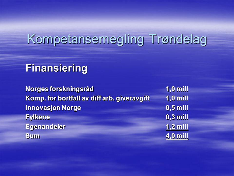 Kompetansemegling Trøndelag Budsjett Prosj.