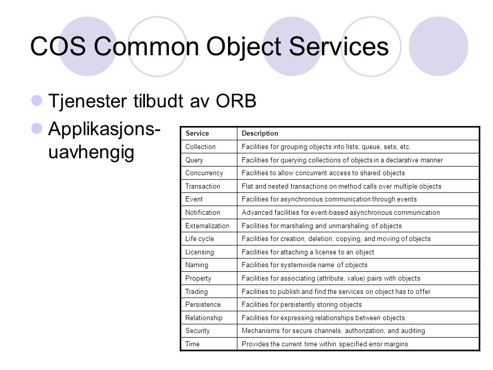 COS Common Object Services Tjenester tilbudt av ORB Applikasjons- uavhengig ServiceDescription CollectionFacilities for grouping objects into lists, queue, sets, etc.