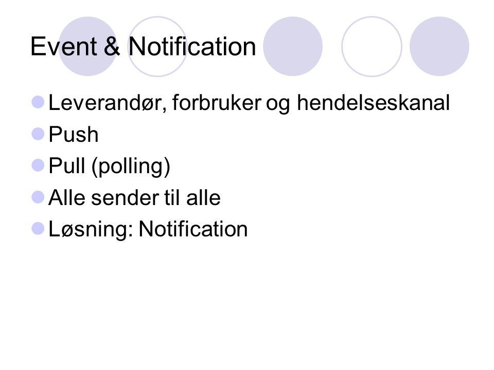 Event & Notification Leverandør, forbruker og hendelseskanal Push Pull (polling) Alle sender til alle Løsning: Notification