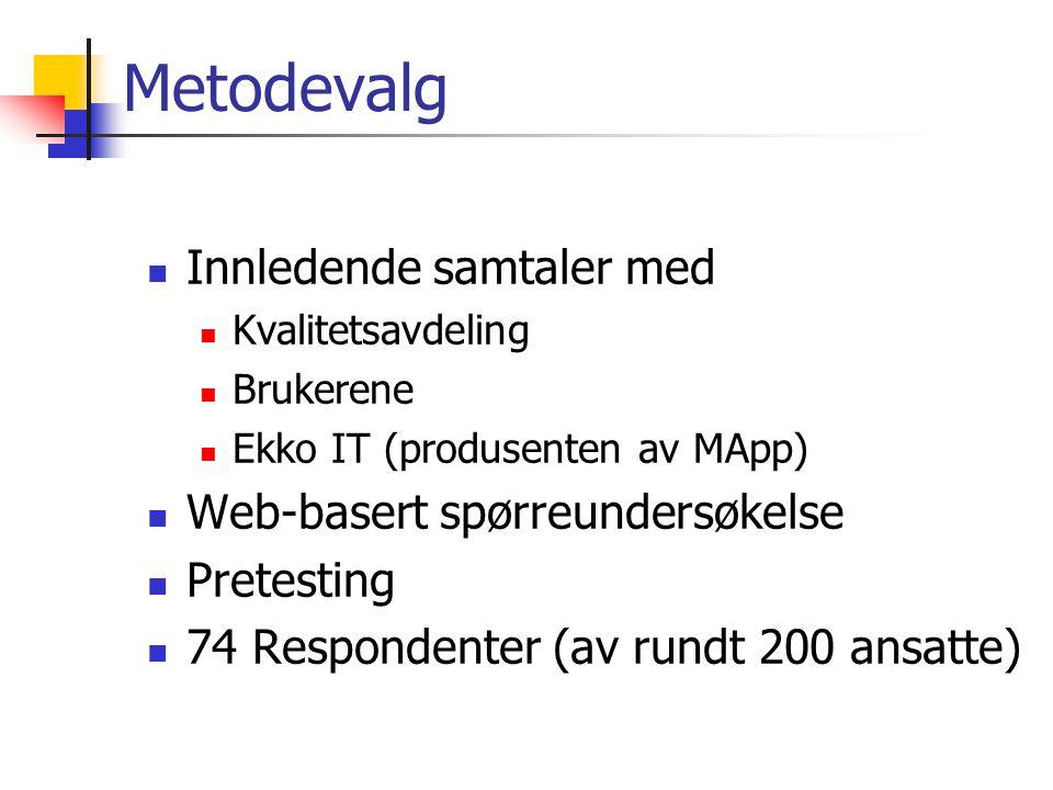 Metodevalg Innledende samtaler med Kvalitetsavdeling Brukerene Ekko IT (produsenten av MApp) Web-basert spørreundersøkelse Pretesting 74 Respondenter