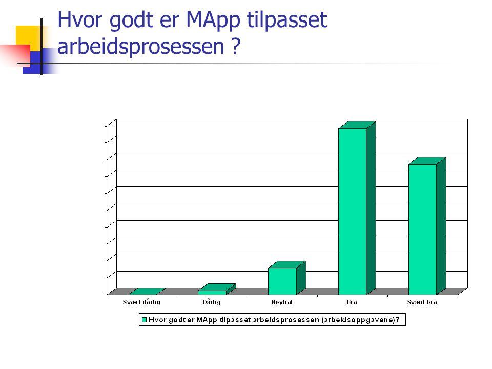 Hvor godt er MApp tilpasset arbeidsprosessen ?