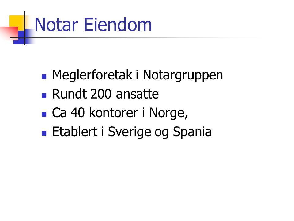 Notar Eiendom Meglerforetak i Notargruppen Rundt 200 ansatte Ca 40 kontorer i Norge, Etablert i Sverige og Spania