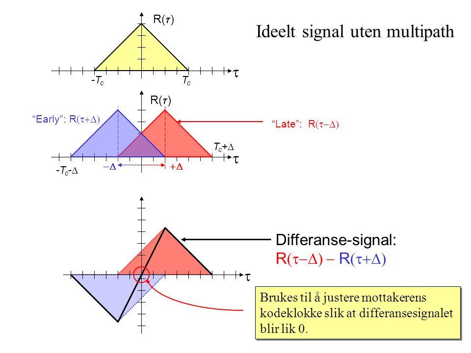  Differanse-signal: R (   R (  Ideelt signal uten multipath Brukes til å justere mottakerens kodeklokke slik at differansesignalet blir lik 0.