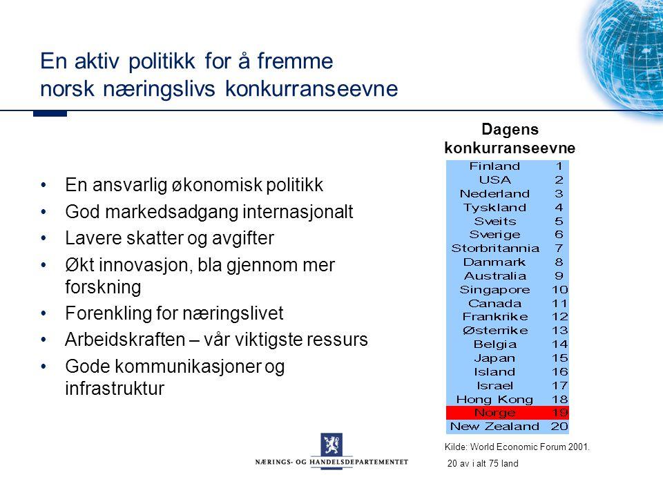 En aktiv politikk for å fremme norsk næringslivs konkurranseevne En ansvarlig økonomisk politikk God markedsadgang internasjonalt Lavere skatter og av