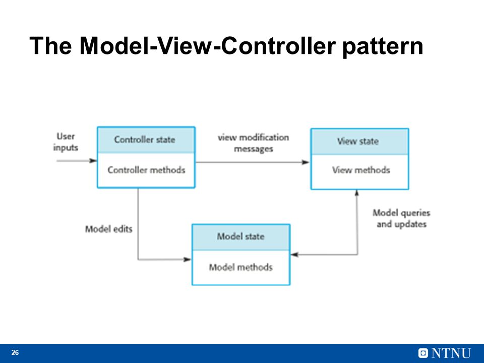 26 The Model-View-Controller pattern