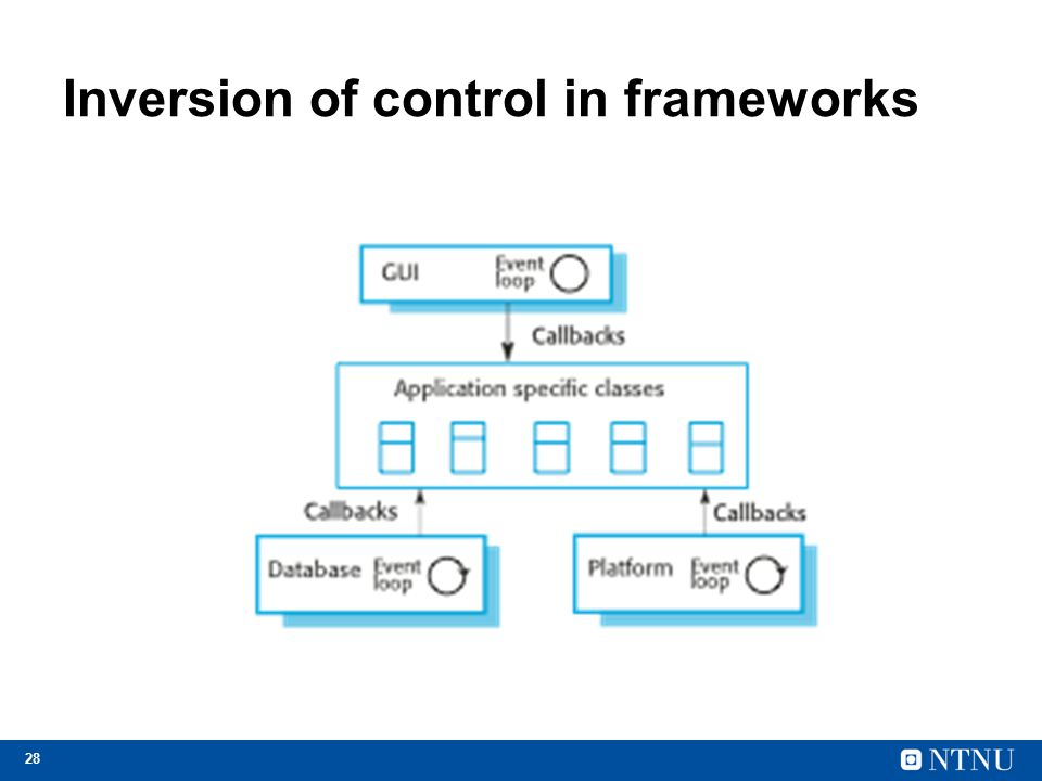 28 Inversion of control in frameworks