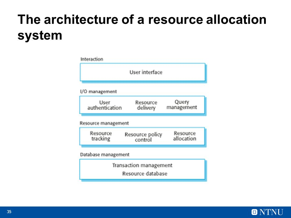 35 The architecture of a resource allocation system