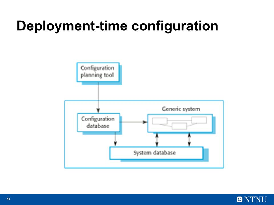 41 Deployment-time configuration