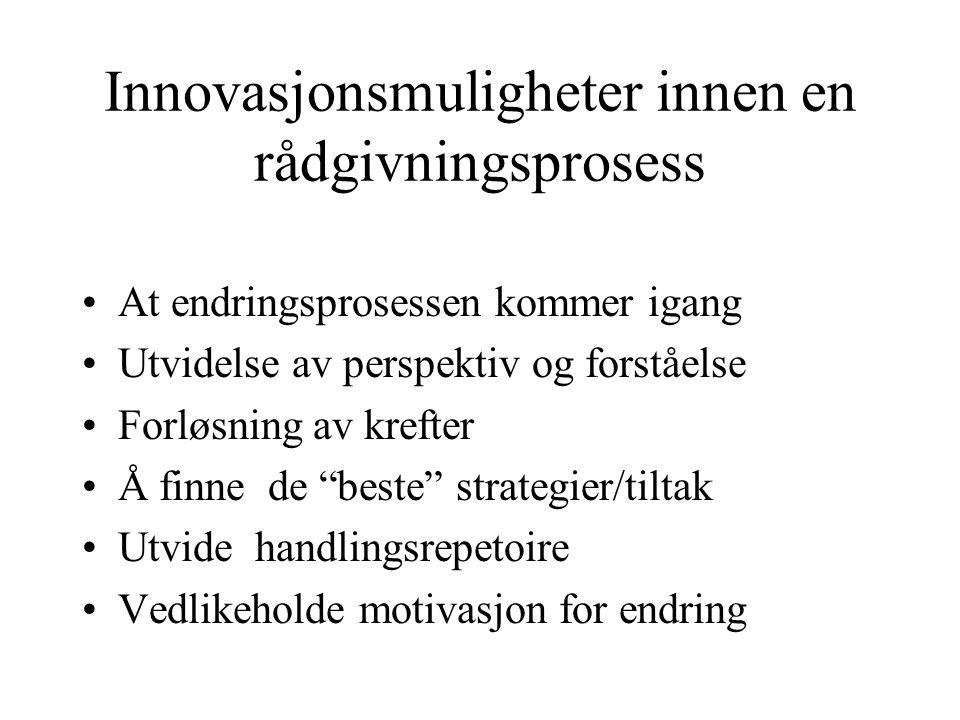 Innovasjonsmuligheter innen en rådgivningsprosess At endringsprosessen kommer igang Utvidelse av perspektiv og forståelse Forløsning av krefter Å finne de beste strategier/tiltak Utvide handlingsrepetoire Vedlikeholde motivasjon for endring