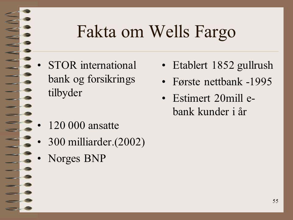54 Oppgave Se på Wells Fargo's B2B og internasjonale e løsninger. Cyber banking!!