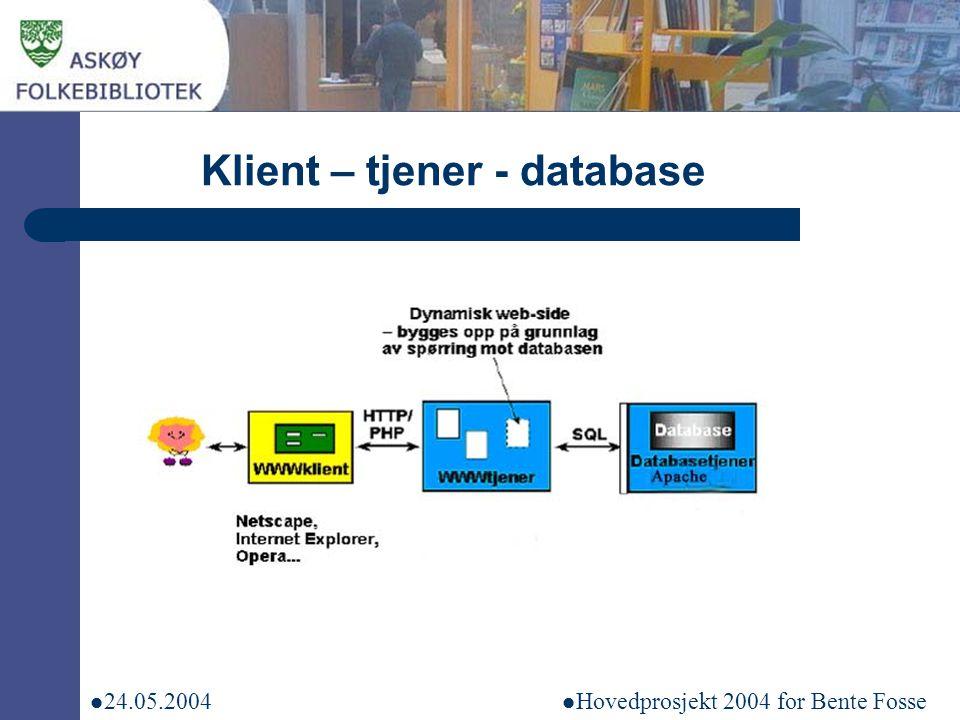 Klient – tjener - database 24.05.2004 Hovedprosjekt 2004 for Bente Fosse