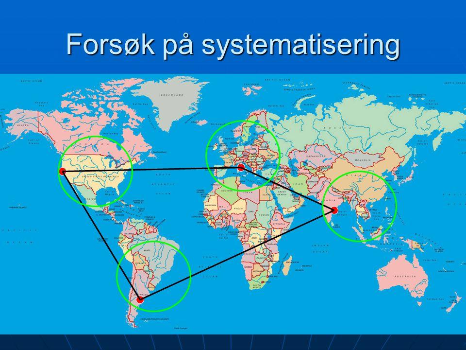 Forsøk på systematisering