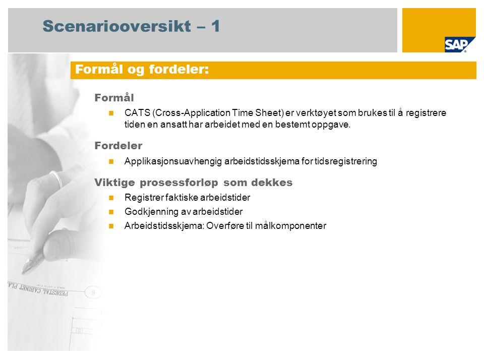Scenariooversikt – 2 Obligatorisk SAP enhancement package 4 for SAP ERP 6.0 Brukerroller involvert i prosessforløp Medarbeider (spesialist) Reiseadministrator Prosjektleder SAP-applikasjoner som kreves: