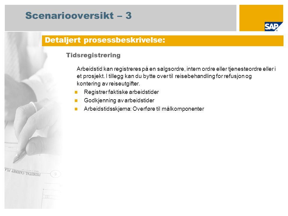 Prosessforløpsdiagram Tidsregistrering Medarbeider (spesialist) Arbeidst ider godkjen t.