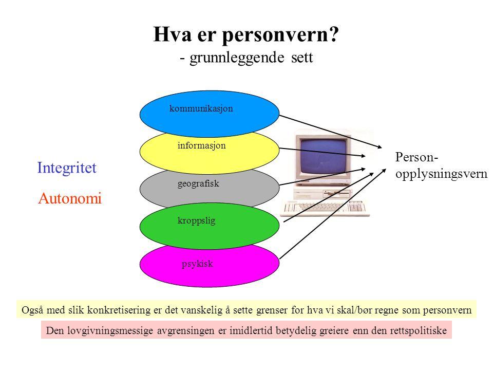 Hva er personvern? - grunnleggende sett psykisk geografisk kroppsliginformasjon kommunikasjon Integritet Autonomi Person- opplysningsvern Også med sli