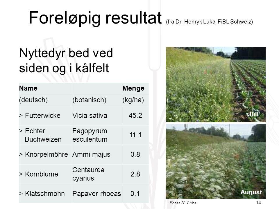 Foreløpig resultat (fra Dr.