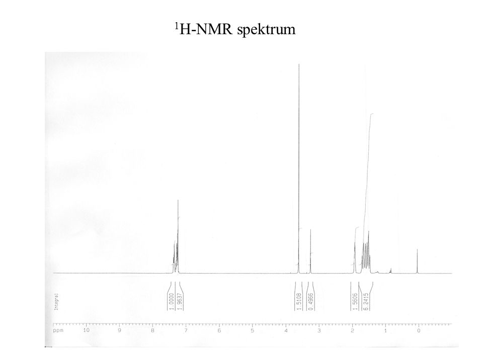 1 H-NMR spektrum
