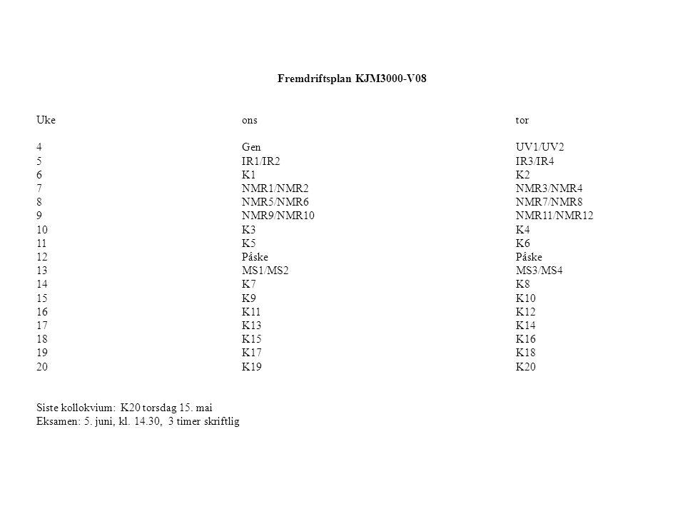 Fremdriftsplan KJM3000-V08 Ukeonstor 4GenUV1/UV2 5IR1/IR2 IR3/IR4 6K1K2 7NMR1/NMR2NMR3/NMR4 8NMR5/NMR6NMR7/NMR8 9NMR9/NMR10NMR11/NMR12 10K3K4 11K5K6 12PåskePåske 13MS1/MS2MS3/MS4 14K7K8 15K9 K10 16K11K12 17K13K14 18K15K16 19K17K18 20K19K20 Siste kollokvium: K20 torsdag 15.