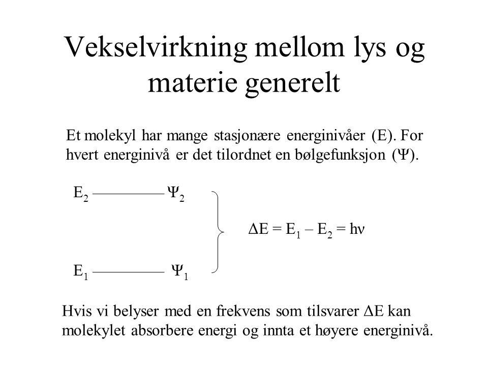 Vekselvirkning mellom lys og materie generelt Et molekyl har mange stasjonære energinivåer (E). For hvert energinivå er det tilordnet en bølgefunksjon