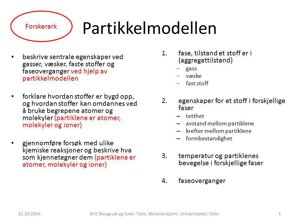 Partikkelmodeller og andre modeller 22.10.20142 http://www.wired.com/wiredscience/2 013/07/is-light-a-wave-or-a-particle/ http://edutech.csun.edu/ed uwiki/index.php/Secondary_ Science_-_Particles http://www.blick.ch/life/wissen/cern-forscher- fangen-anti-materie-ein-id63450.html Brit Skaugrud og Svein Tveit, Skolelab- kjemi, Universitetet i Oslo