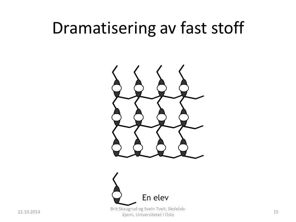 Dramatisering av fast stoff 22.10.2014 Brit Skaugrud og Svein Tveit, Skolelab- kjemi, Universitetet i Oslo 15