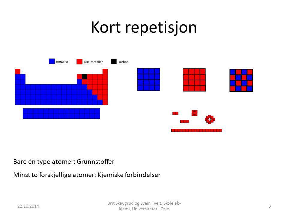 Dramatisering av væske 22.10.2014 Brit Skaugrud og Svein Tveit, Skolelab- kjemi, Universitetet i Oslo 14