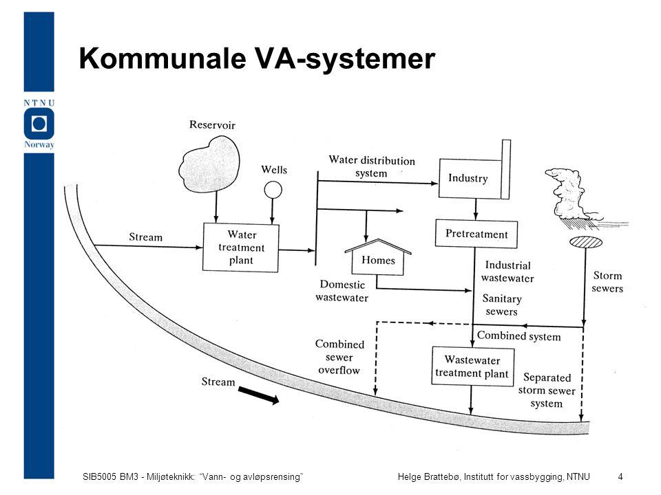 """SIB5005 BM3 - Miljøteknikk: """"Vann- og avløpsrensing""""Helge Brattebø, Institutt for vassbygging, NTNU 4 Kommunale VA-systemer"""