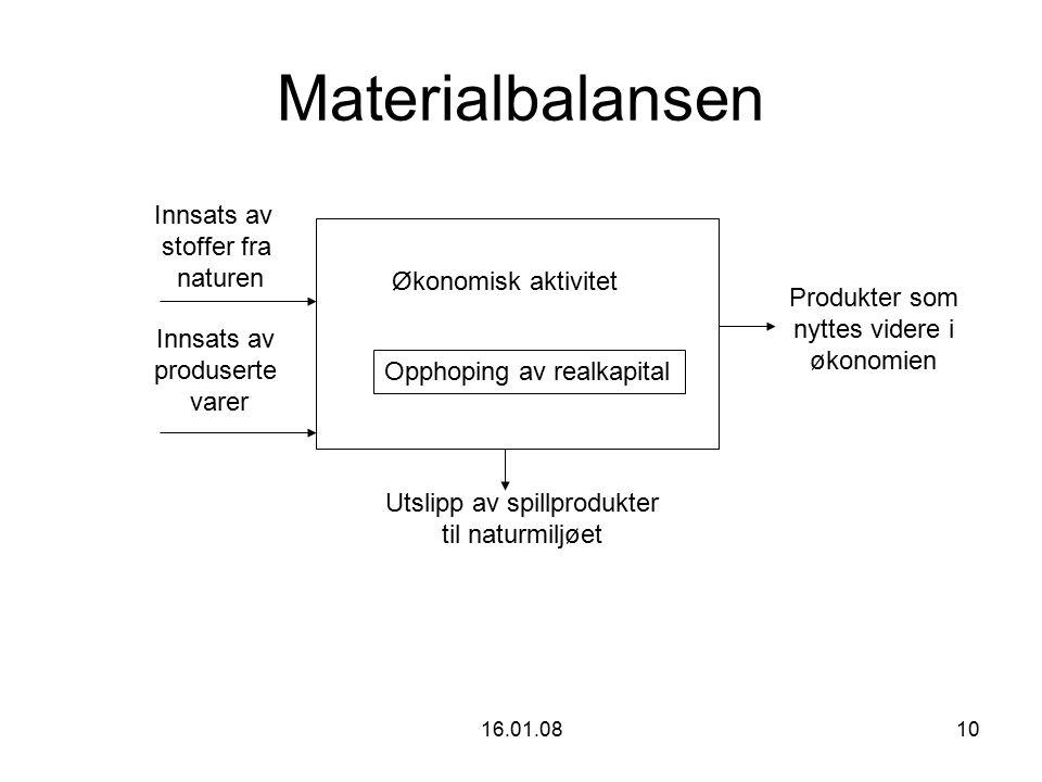 16.01.0810 Materialbalansen Økonomisk aktivitet Opphoping av realkapital Innsats av stoffer fra naturen Innsats av produserte varer Utslipp av spillprodukter til naturmiljøet Produkter som nyttes videre i økonomien