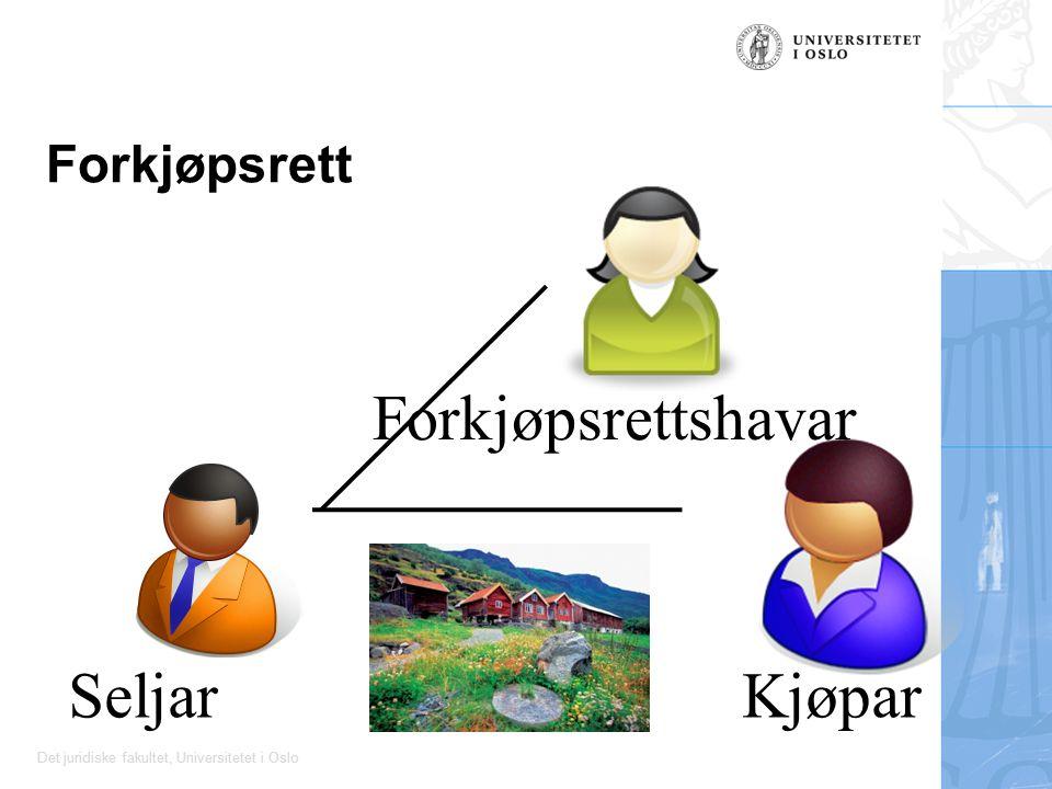 Det juridiske fakultet, Universitetet i Oslo Forkjøpsrett SeljarKjøpar Forkjøpsrettshavar