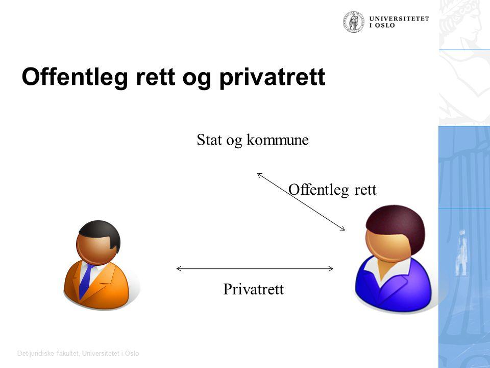Det juridiske fakultet, Universitetet i Oslo Offentleg rett og privatrett Stat og kommune Offentleg rett Privatrett