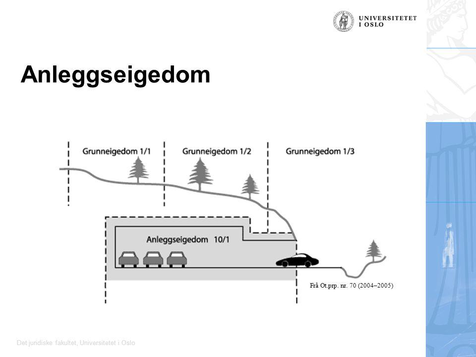 Det juridiske fakultet, Universitetet i Oslo Anleggseigedom Frå Ot.prp. nr. 70 (2004–2005)