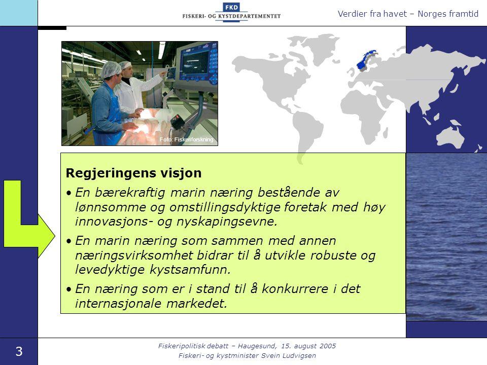 Verdier fra havet – Norges framtid 3 Fiskeripolitisk debatt – Haugesund, 15.