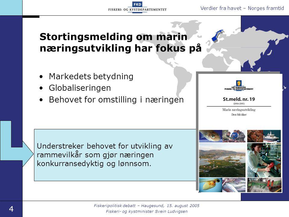 Verdier fra havet – Norges framtid 4 Fiskeripolitisk debatt – Haugesund, 15.