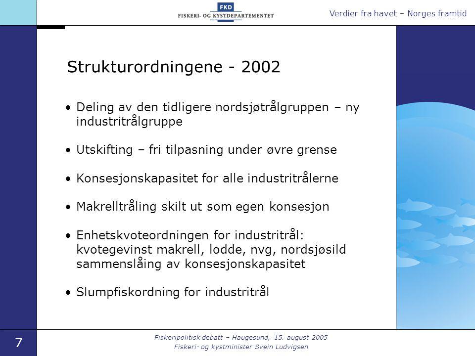 Verdier fra havet – Norges framtid 7 Fiskeripolitisk debatt – Haugesund, 15.