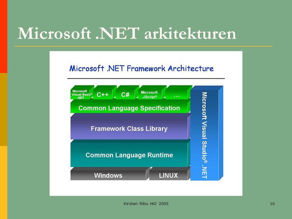Kirsten Ribu HiO 200510 Microsoft.NET arkitekturen