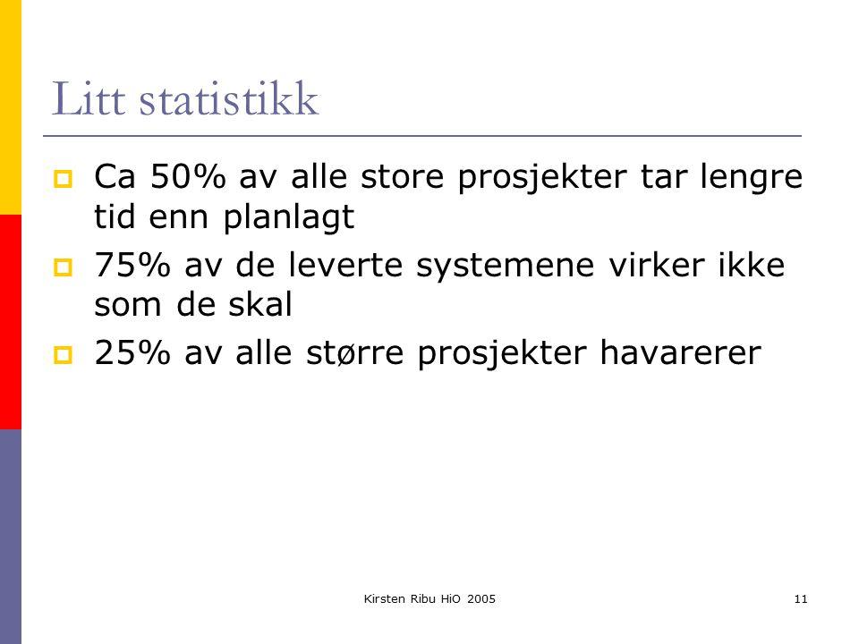 Kirsten Ribu HiO 200511 Litt statistikk  Ca 50% av alle store prosjekter tar lengre tid enn planlagt  75% av de leverte systemene virker ikke som de skal  25% av alle større prosjekter havarerer