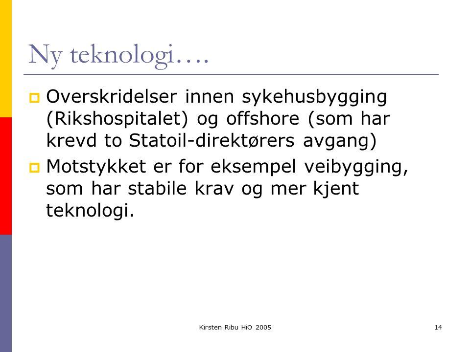 Kirsten Ribu HiO 200514 Ny teknologi….