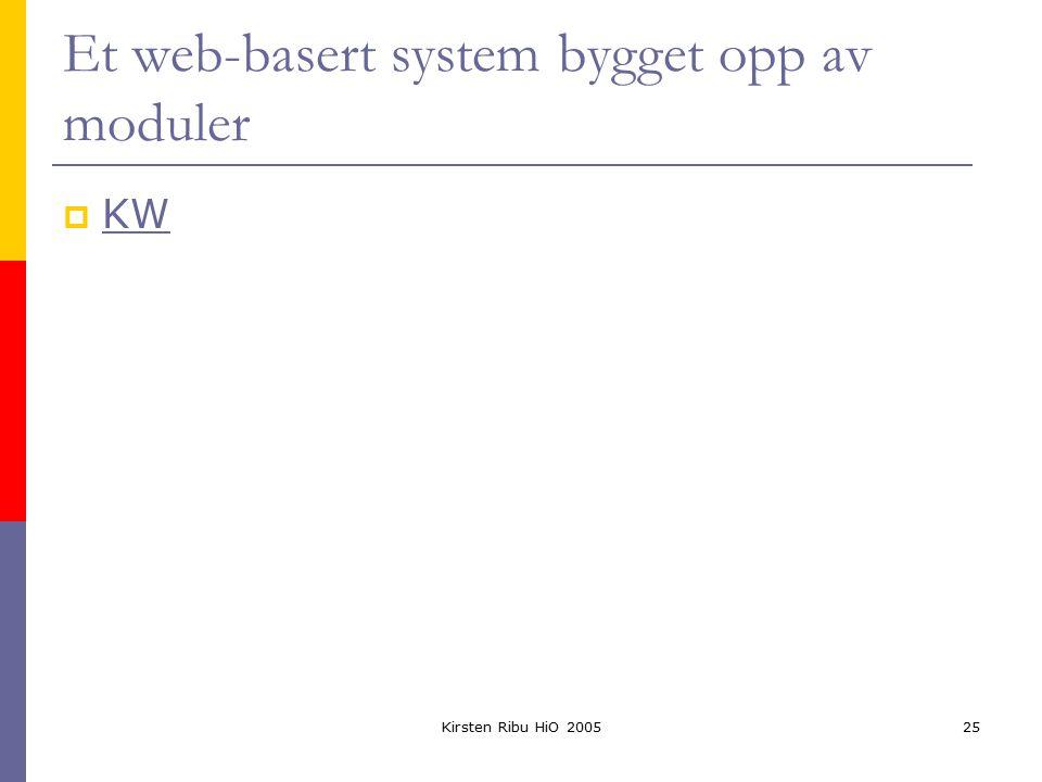 Kirsten Ribu HiO 200525 Et web-basert system bygget opp av moduler  KW KW