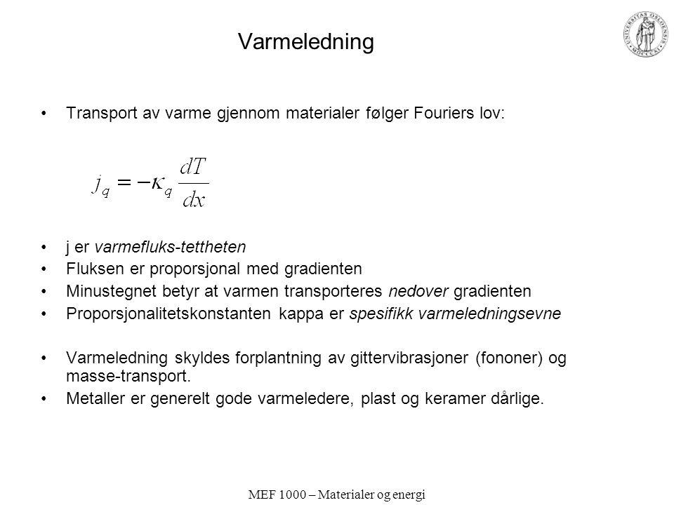 MEF 1000 – Materialer og energi Varmeledning Transport av varme gjennom materialer følger Fouriers lov: j er varmefluks-tettheten Fluksen er proporsjo
