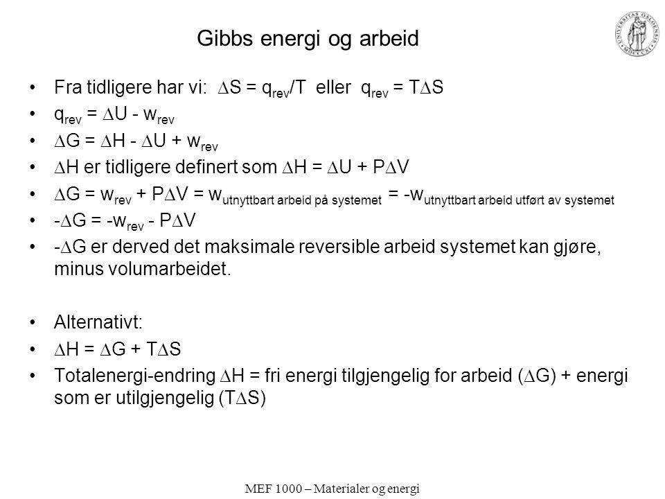 MEF 1000 – Materialer og energi Gibbs energi og arbeid Fra tidligere har vi:  S = q rev /T eller q rev = T  S q rev =  U - w rev  G =  H -  U + w rev  H er tidligere definert som  H =  U + P  V  G = w rev + P  V = w utnyttbart arbeid på systemet = -w utnyttbart arbeid utført av systemet -  G = -w rev - P  V -  G er derved det maksimale reversible arbeid systemet kan gjøre, minus volumarbeidet.