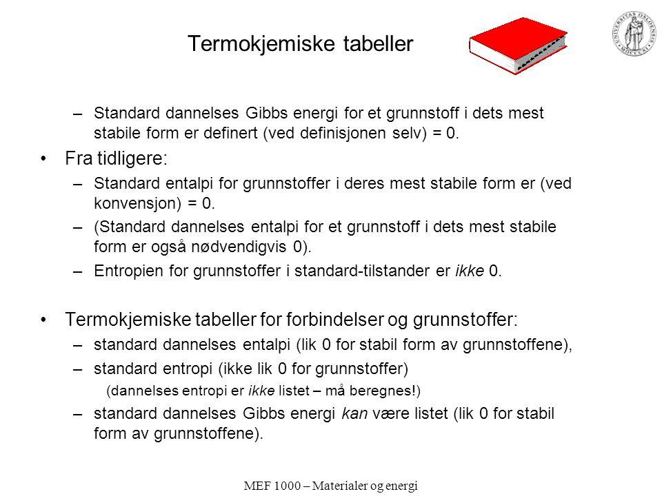 MEF 1000 – Materialer og energi Termokjemiske tabeller –Standard dannelses Gibbs energi for et grunnstoff i dets mest stabile form er definert (ved definisjonen selv) = 0.