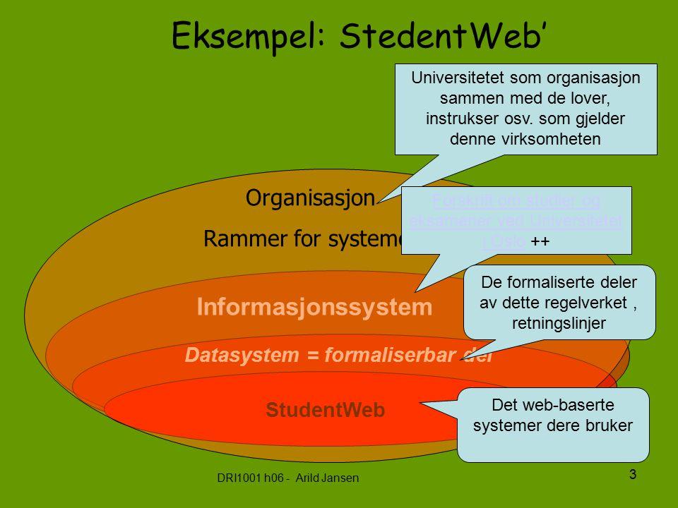 DRI1001 h06 - Arild Jansen 3 Eksempel: StedentWeb' Informasjonssystem Datasystem = formaliserbar del StudentWeb Organisasjon Rammer for systemet Universitetet som organisasjon sammen med de lover, instrukser osv.